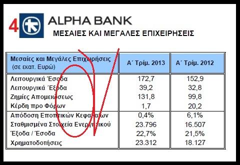 ALPHA BANK - Α ΤΡΙΜΗΝΟ 2013 -4