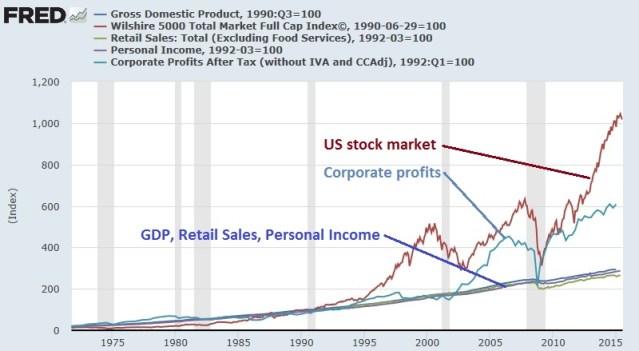 It's Not the Economy Stupid