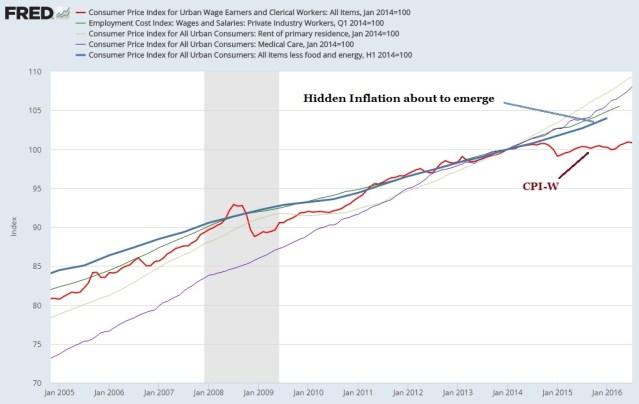 Inflation Hidden August