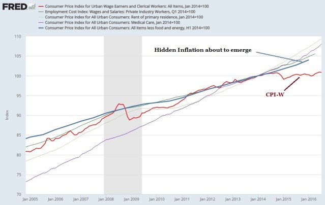 Inflation Hidden August