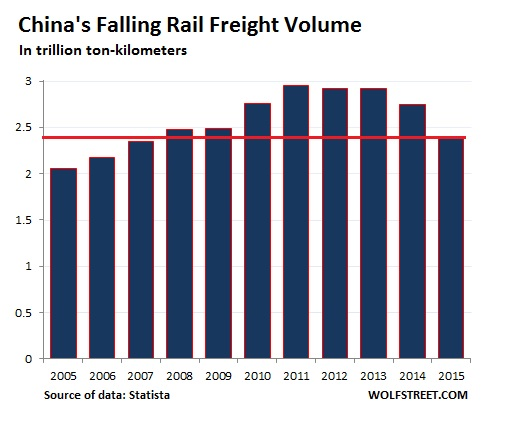 post-china-rail