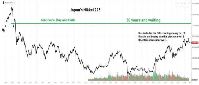 Japan waits