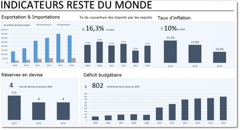 tdb pays_ reste