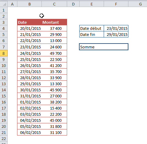 Graphiques Excel ou sparklines Excel, à vous de voir!