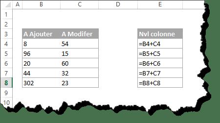 Astuce: comment combiner arithmétiquement deux colonnes?