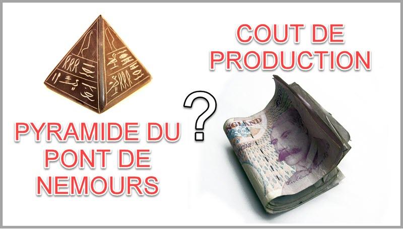 Quel est le lien entre la pyramide du pont de nemour et la marge sur le coût de production?