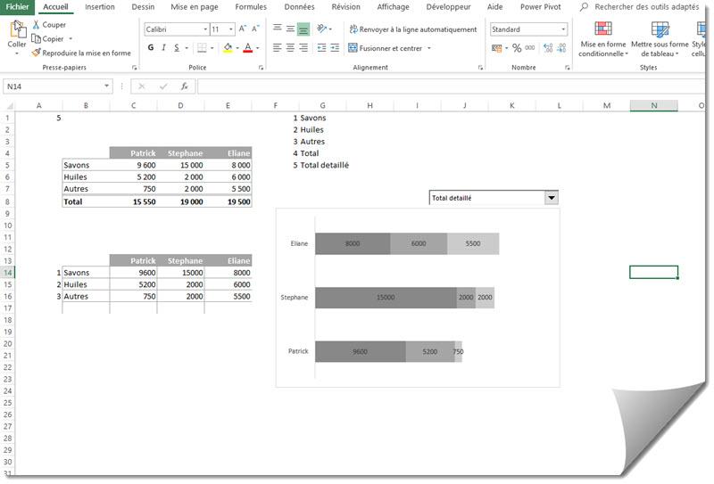 Réussir son graphique dynamique dans Excel