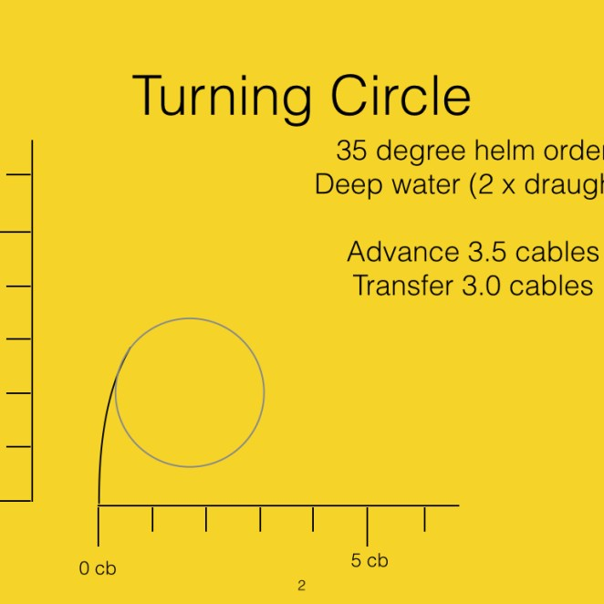 We shall look at a number of turning circles. The size of a ships turning circle is determined by two factors, helm order and under keel clearance. In this case the helm is at maximum and in deep water. This gives the tightest turning circle.