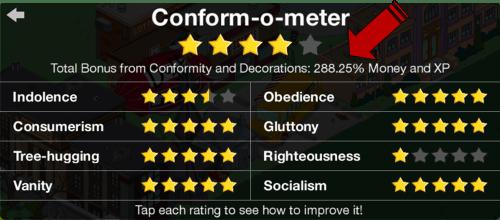 Conform O meter