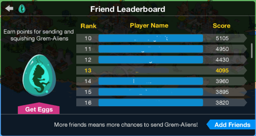 Friend Leaderboard Final Results