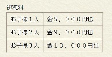 七五三 初穂料 新札