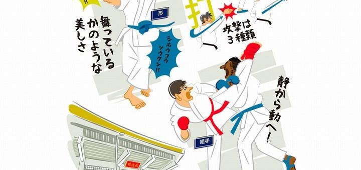 空手 オリンピック 放送
