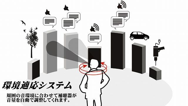 補聴器 調整 選び方