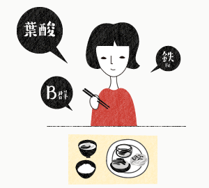 母体の栄養状態