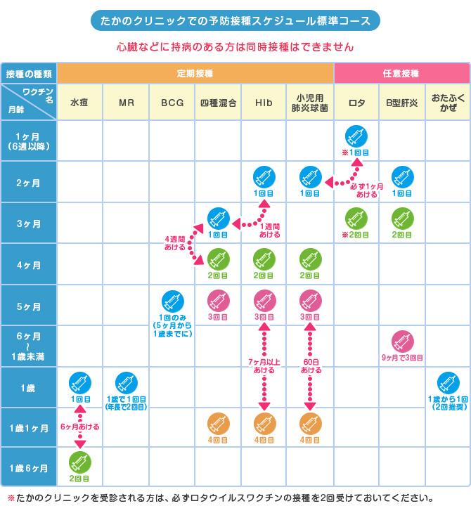 schedule_case1