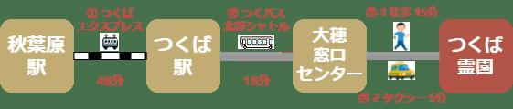 accessmap_09_2