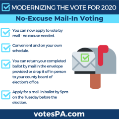Get Ready to Vote By Mail in the Fall!
