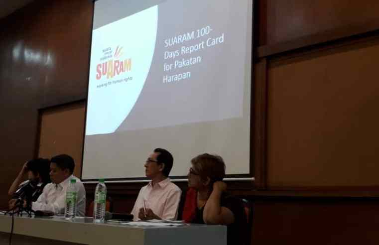 100 Days Report Card on Pakatan Harapan Administration by SUARAM