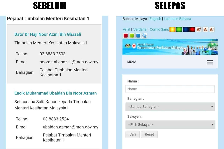Laman Web Moh Padam Direktori Pejabat Timb Menteri Kesihatan 1 Buletin Ttkm