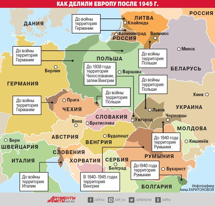 map-europe-2