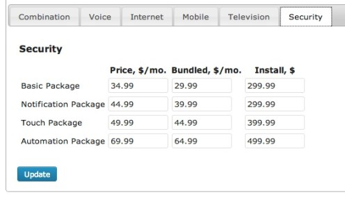 Security Pricing