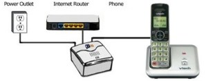 Read more about the article Phone Service Choices