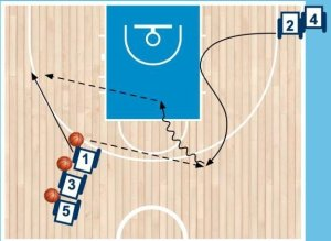 Spacing game 2x0 ejercicio 2
