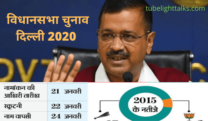 Delhi-Election-Date-2020-News-Hindi-kejriwal-tweet-assembly-TubeLight-Talks