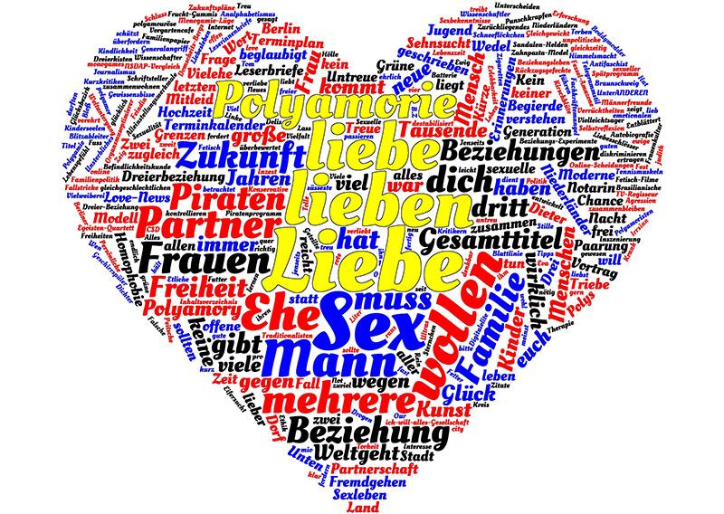 """Schlagwortwolke mit den am meisten verwendeten Wörtern im Zusammenhang mit """"Polyamorie"""" in deutschsprachigen Zeitungen"""