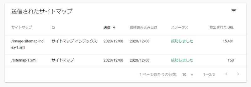 【悪戦苦闘】ブログがAMP化なるものが(勝手に)されていて困ったけれど、なんとか直しました!の記録。
