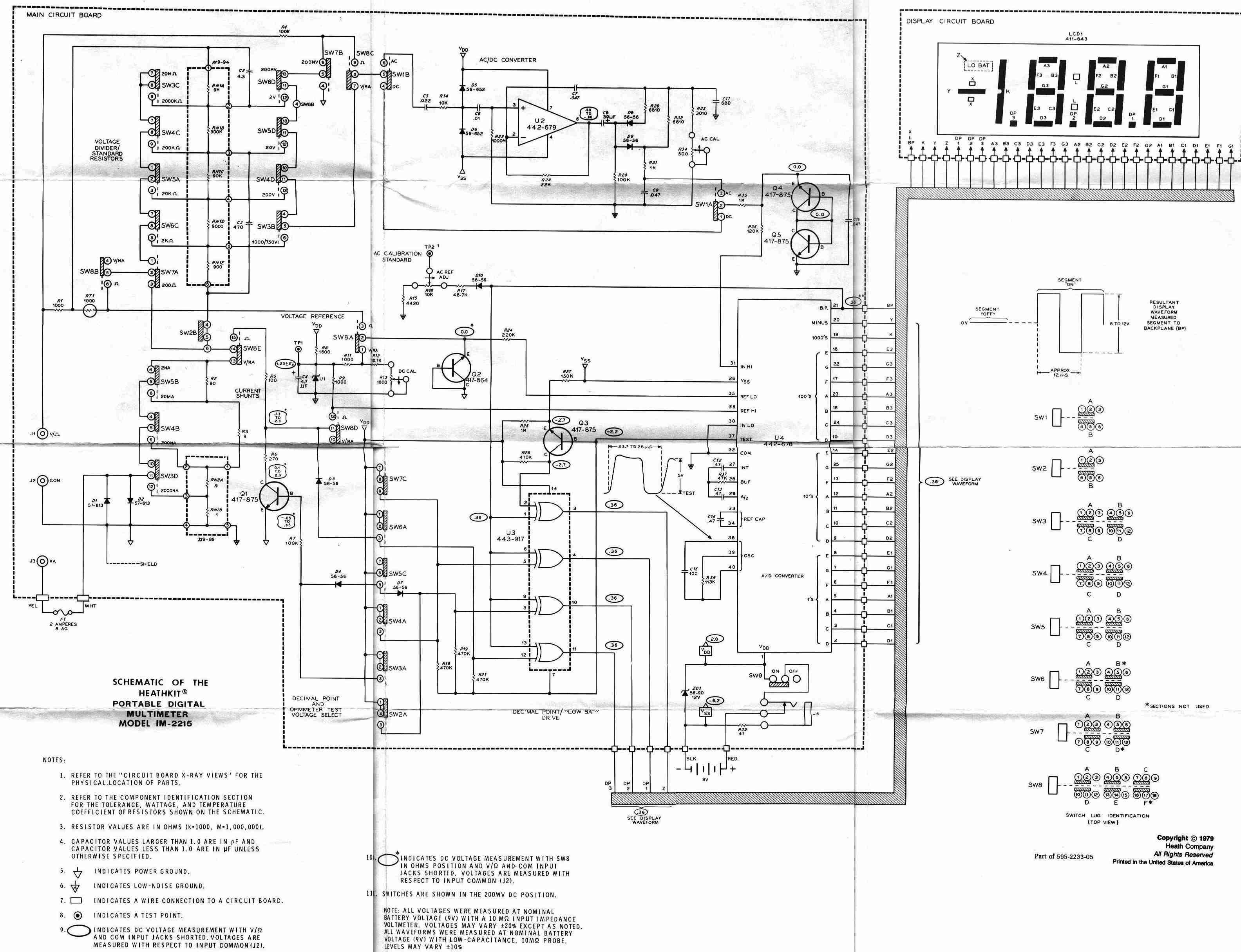 Which Digital Multimeter