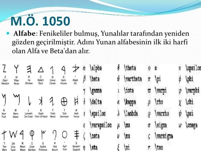 alfabenin_icadı