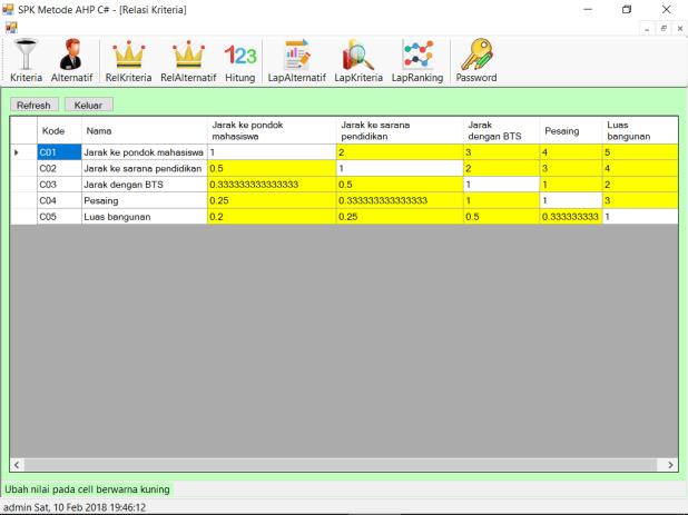 SPK Metode AHP C Sharp Bobot Kriteria
