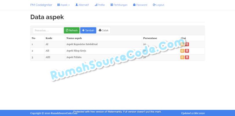 SPK Metode Profile Matching CodeIgniter Aspek
