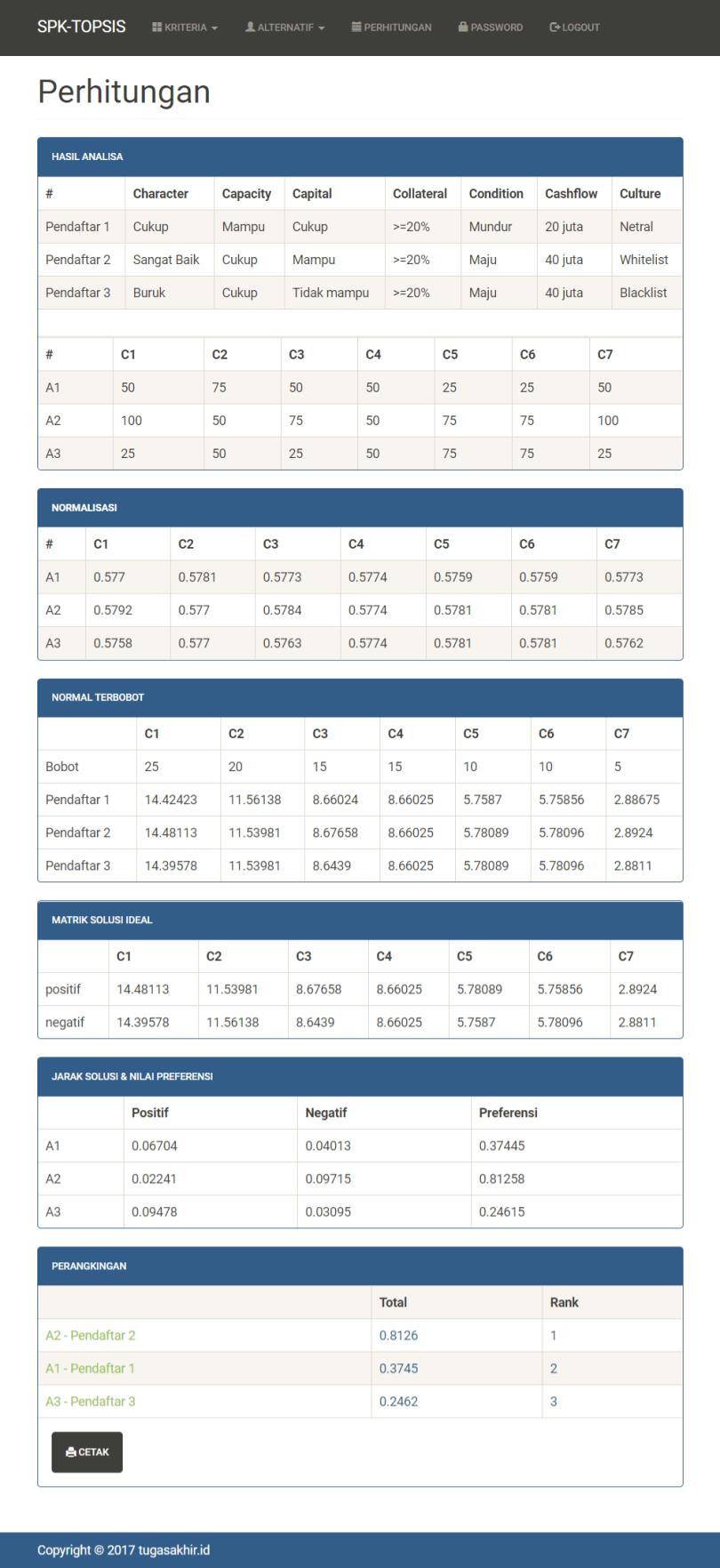 SPK Metode TOPSIS CodeIgniter Perhitungan