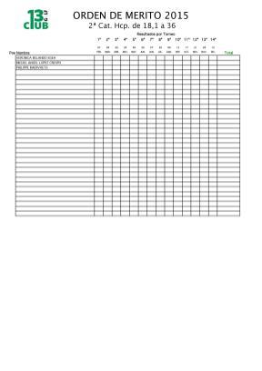 160116 Orden de Merito 2ª Categoría (2)