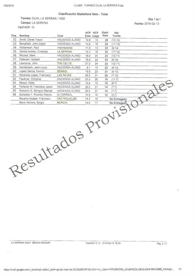 160220 Clasificación provisional (2)