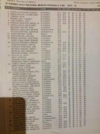 151031 Clasificación 2ª Categoría