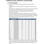 160424 Reglamento del circuito (3)