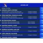 160515 Clasificación La Locura Cup (3)