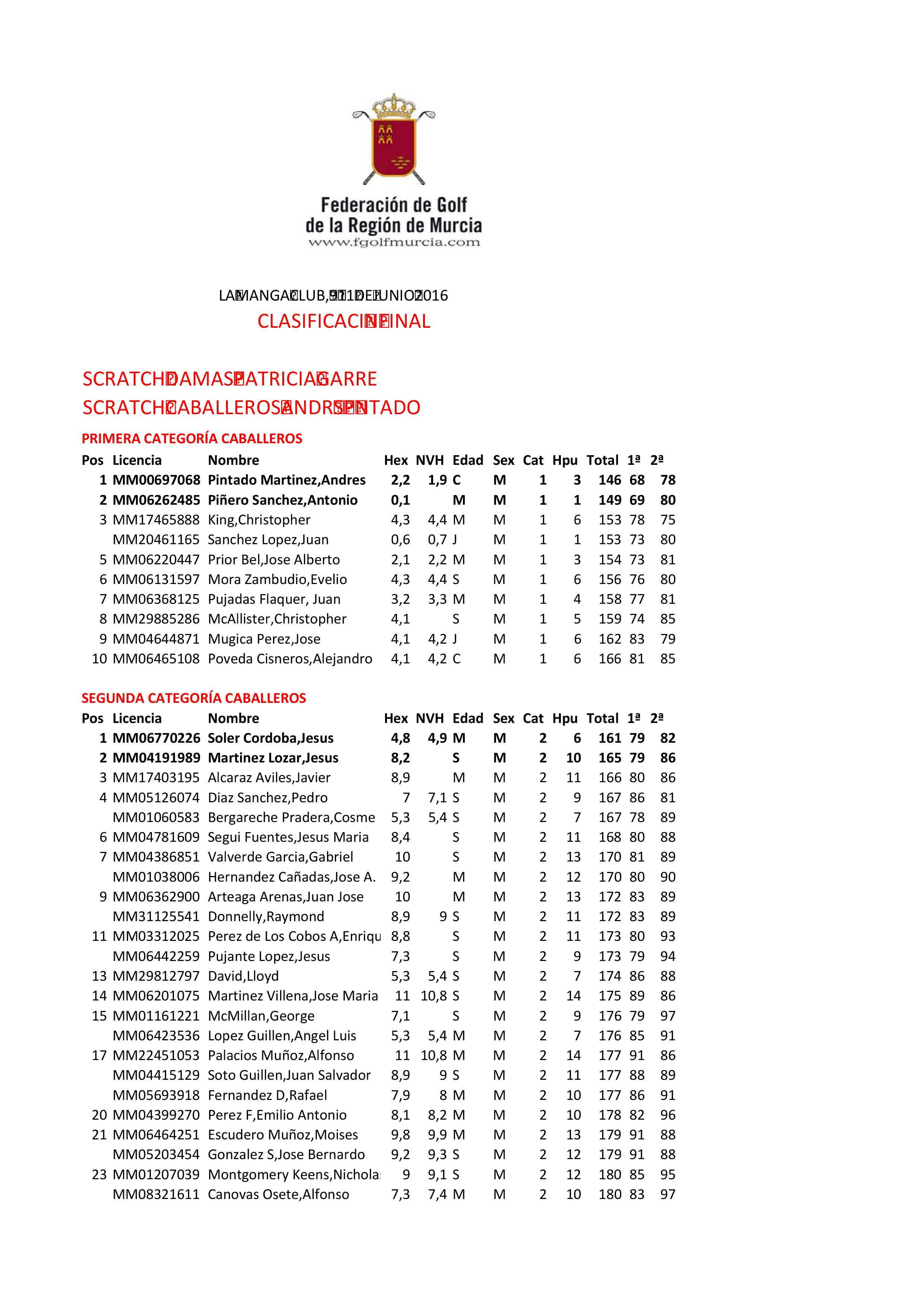 160611 Clasificación  final (1)