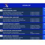 160630 Clasificación La Locura Cup (2)