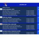 160731 Clasificación La Locura Cup (1)