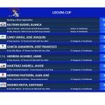 160930 Clasificación La Locura Cup (7)