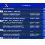 161130 Clasificación La Locura Cup (2)