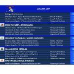 161130 Clasificación La Locura Cup (5)