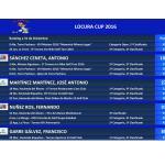 161231 Clasificación La Locura Cup (9)