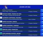161231 Clasificación La Locura Cup (12)