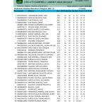 170325 AGU, Clasificación 2ª Categoría de Caballeros