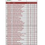 170505 ALT, Clasificación 2ª Categoría (3)